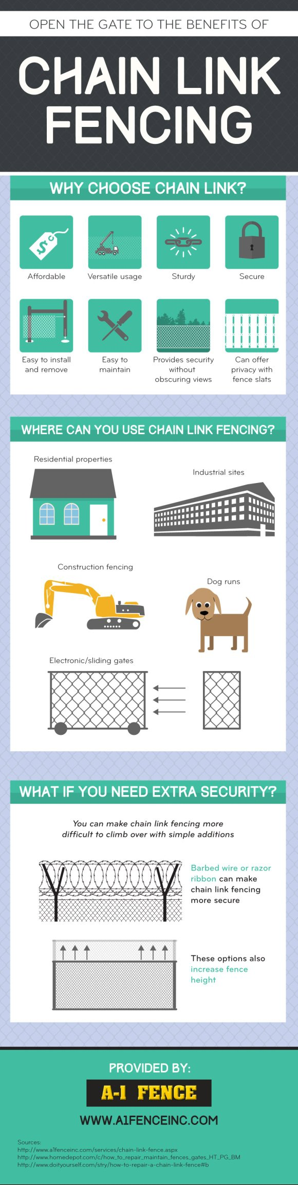 Chain Link Fencing Infographic